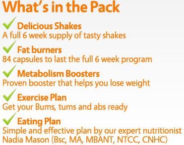what is included in 6 week bikini body
