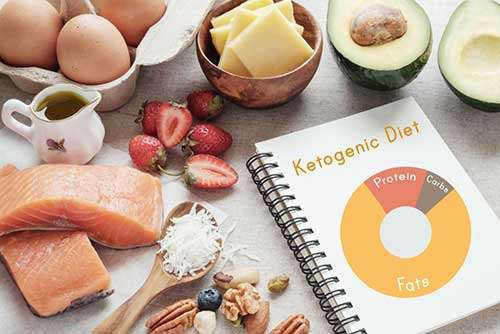 Ketogenic diet - Flawless Keto Results